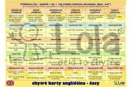 Chytré karty - angličtina tvoření časů