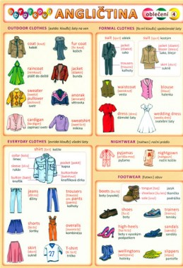 Obrázková angličtina 4 - Oblečení - Kupka a kolektiv Petr