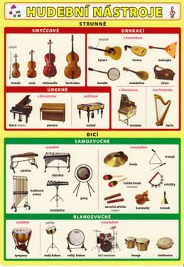 Hudební nástroje - Kupka a kolektiv Petr