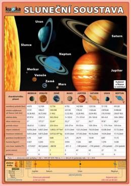 Sluneční soustava - Kupka Petr